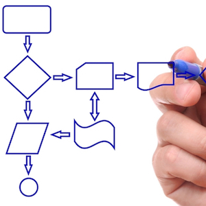 hand drawing flow chart diagram